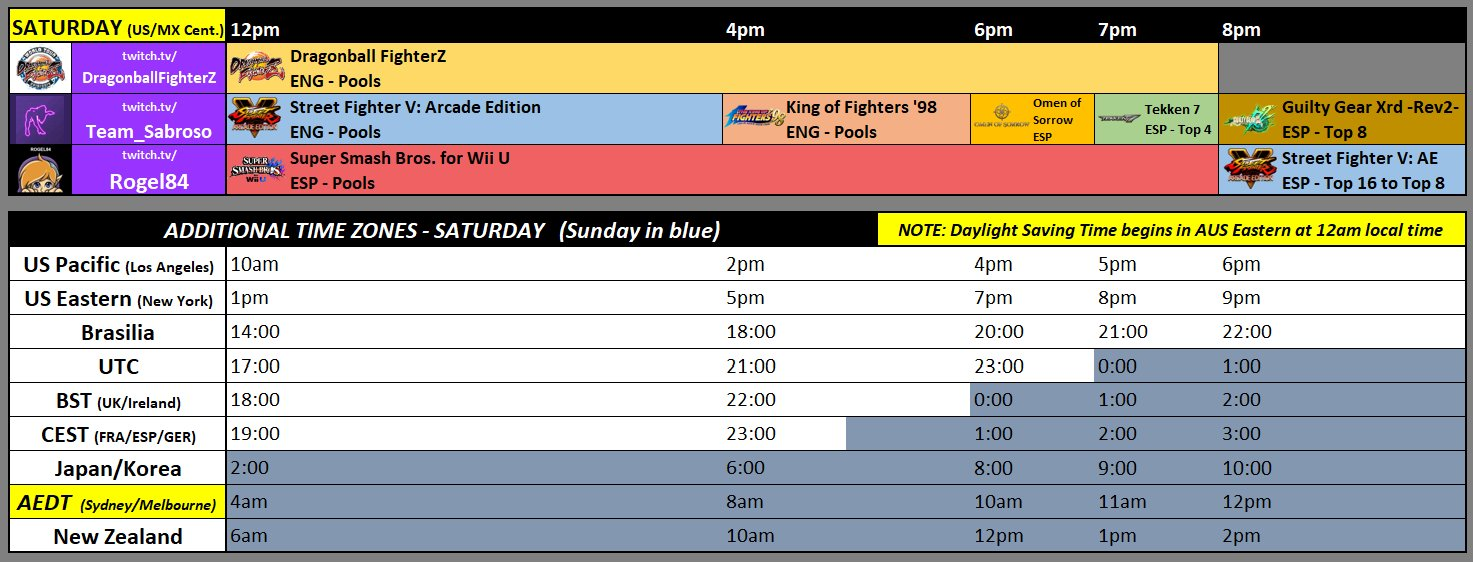 Thunderstruck VI Event Schedule 1 out of 2 image gallery