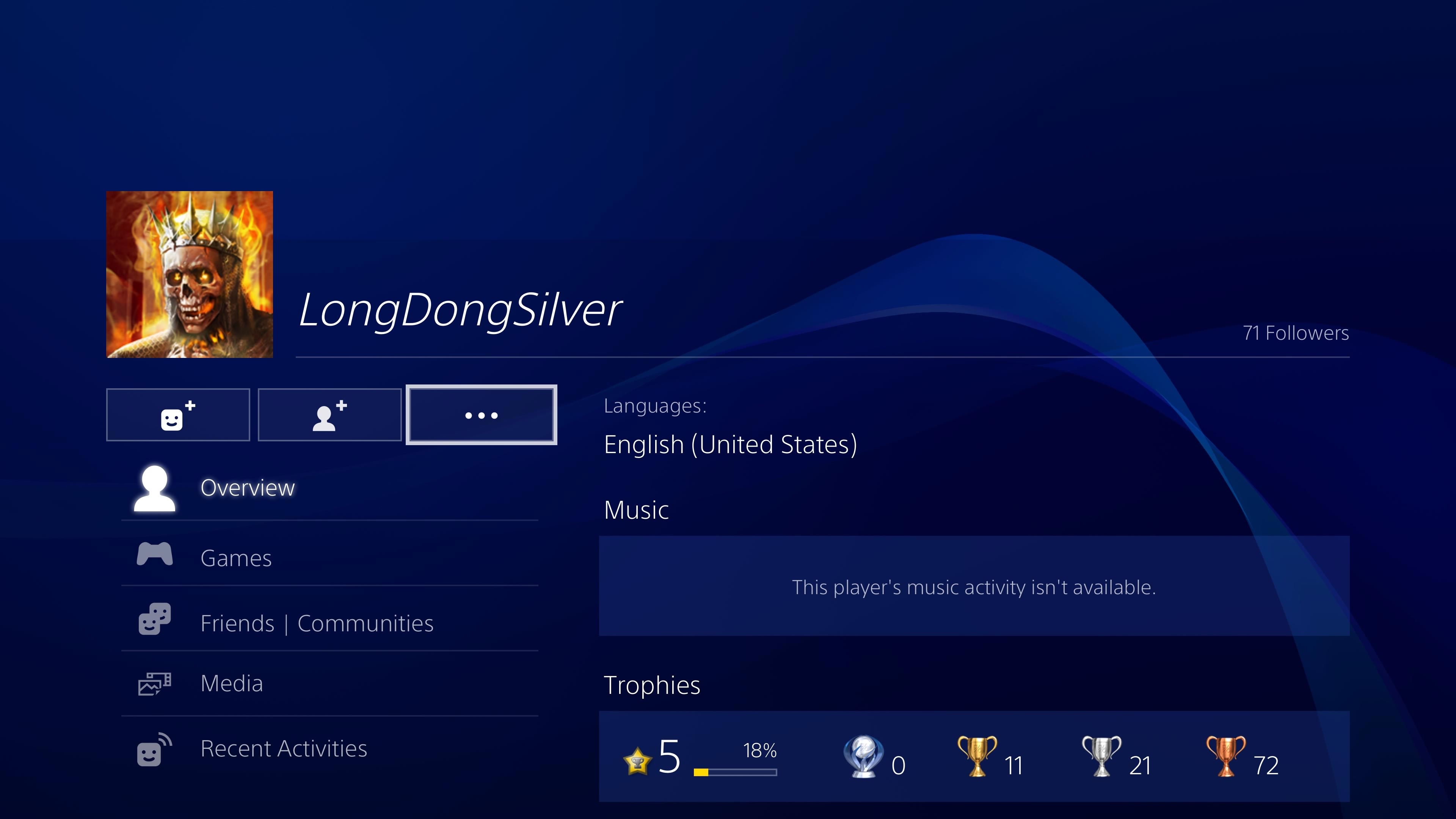 The best or worse PSN name? 1 out of 1 image gallery