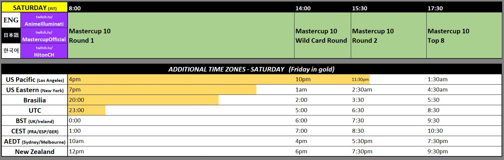 MASTERCUP 10 Event Schedule 1 out of 2 image gallery