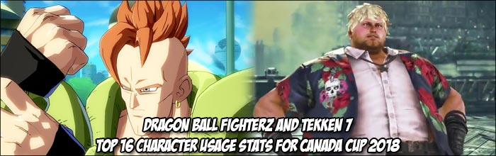 Half the top 16 Dragon Ball Fighterz players use Android 16