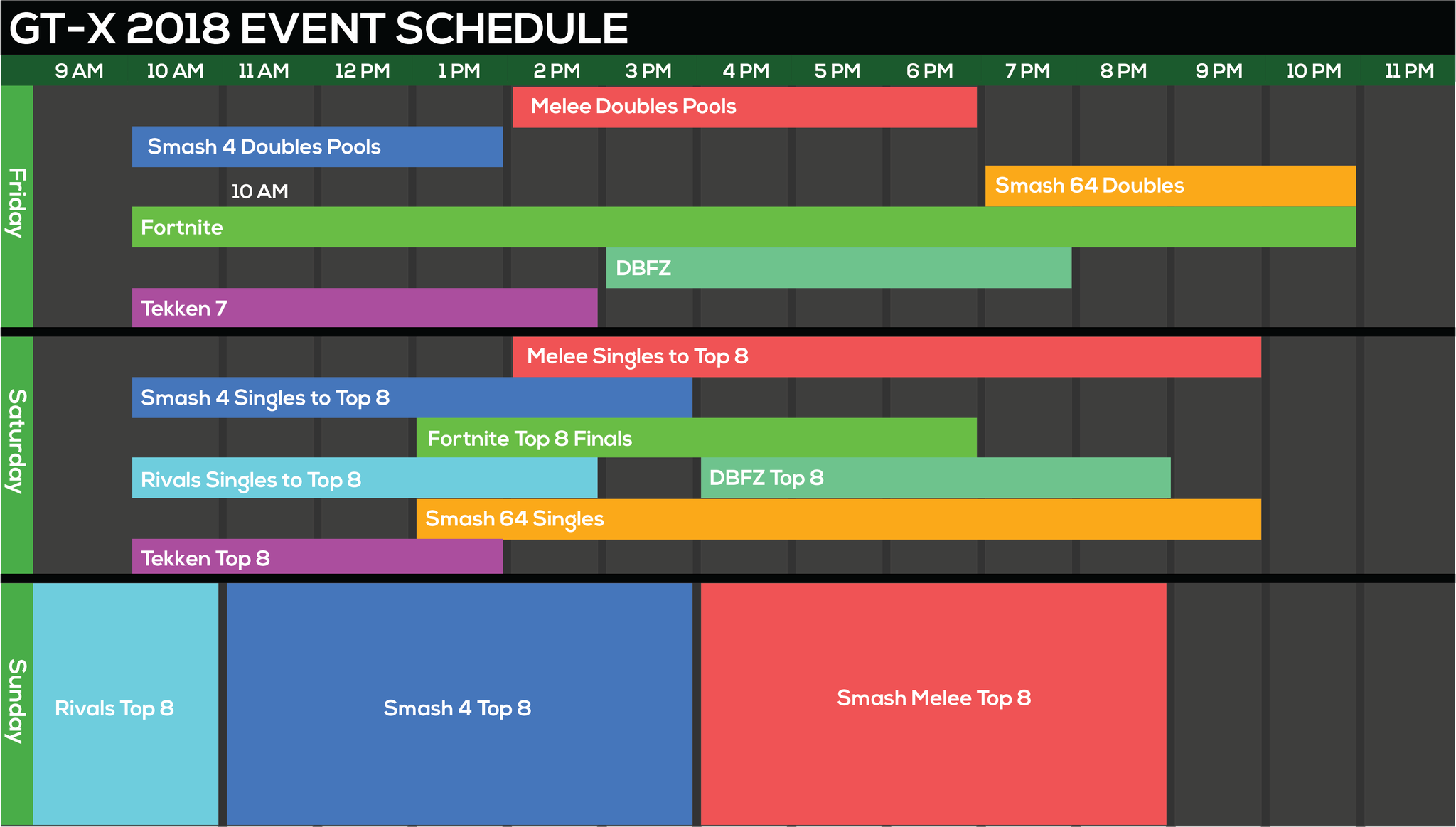 Game Tyrant Expo 2018 Event Schedule 1 out of 1 image gallery