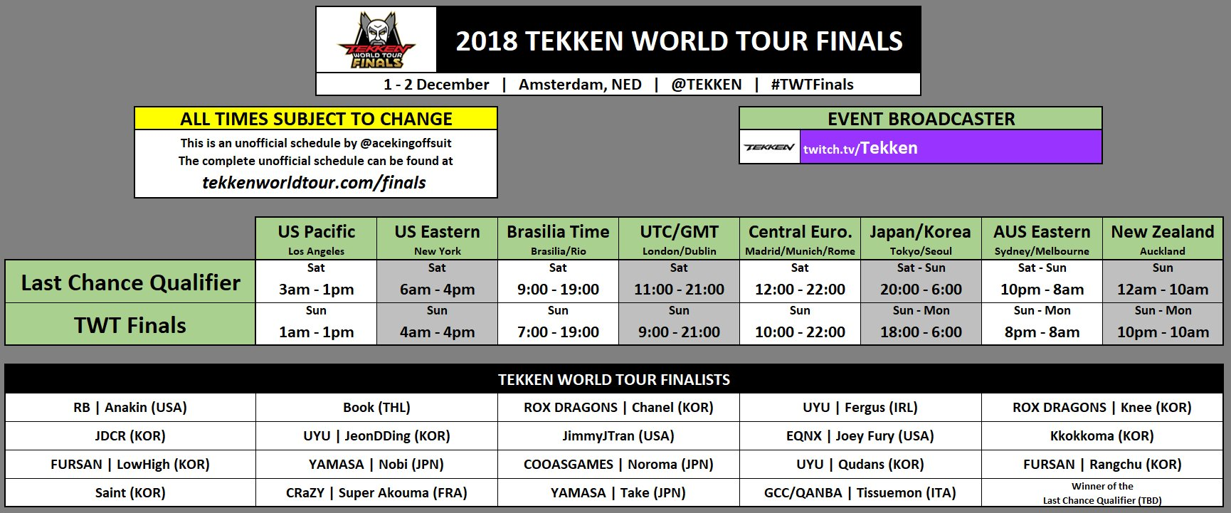 Tekken World Tour 2018 Event Schedule 1 out of 1 image gallery