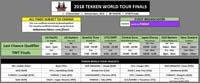 Tekken World Tour 2018 Event Schedule image #1