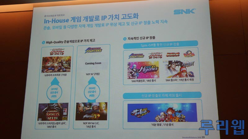 SNK reveals new King of Fighters plus more Samurai Shodown info 3 out of 4 image gallery