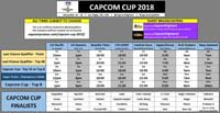 Capcom Cup 2018 Event Schedule image #1