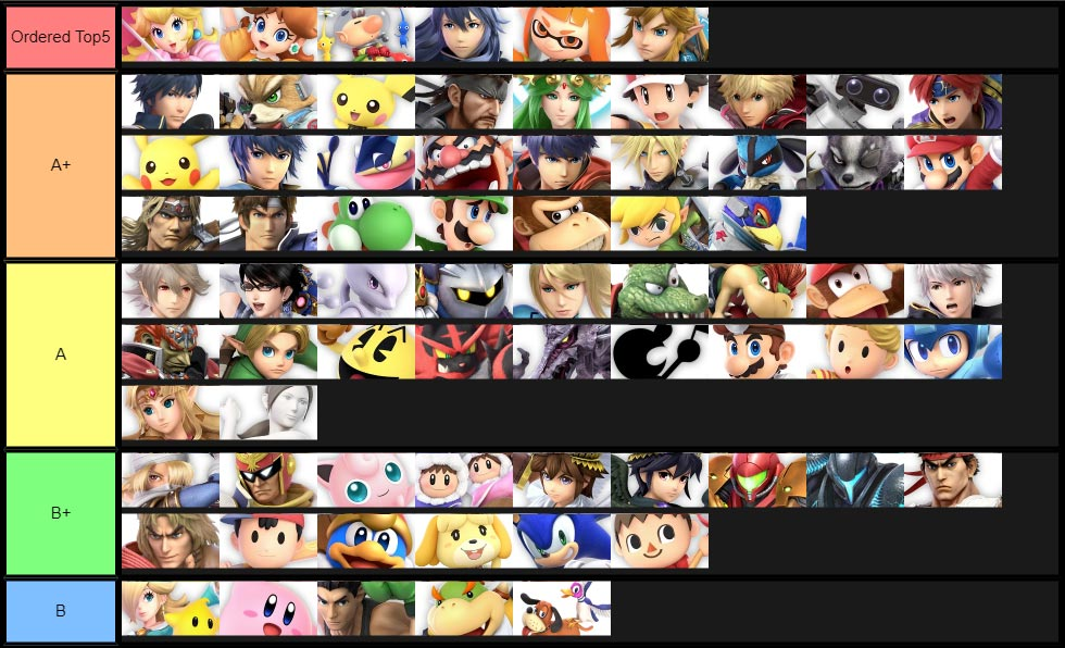 MKLeo's early Smash Ultimate Tier List 1 out of 1 image gallery