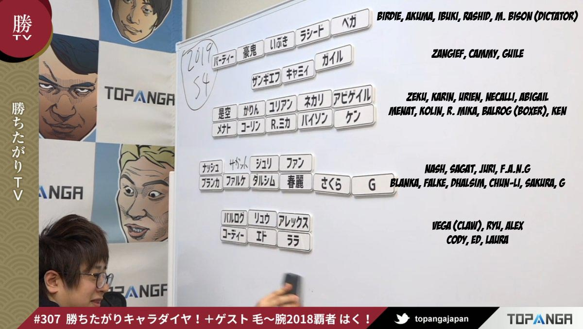 Fuudo, Haitani, Bonchan's Season 4 tier list 1 out of 2 image gallery