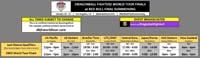 Dragon Ball FighterZ World Tour Finals Event Schedule image #1