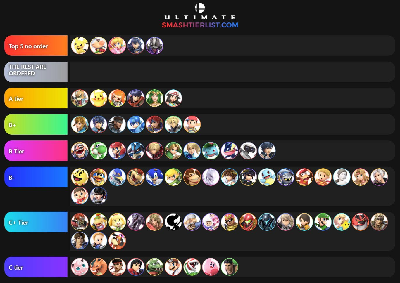 Samsora's Smash Ultimate tiers 1 out of 2 image gallery