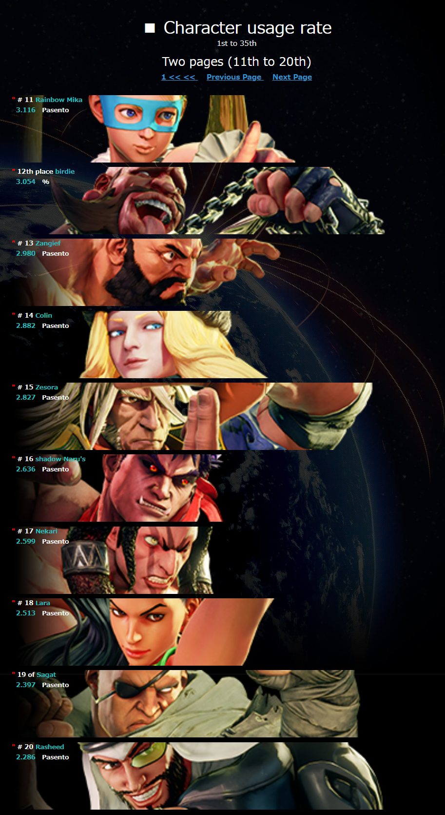 Street Fighter 5: Type Arcade Day 1 statistics 2 out of 5 image gallery