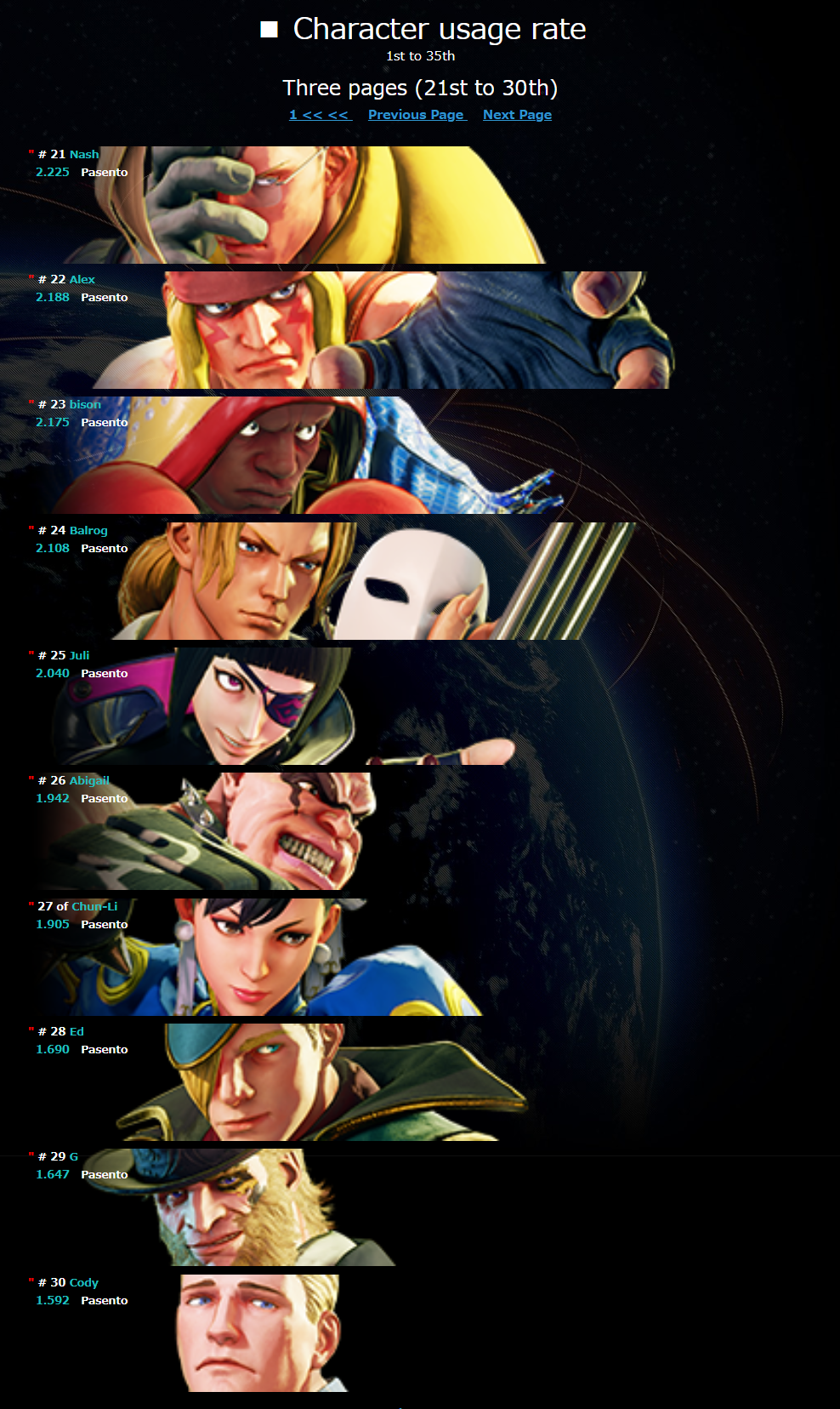 Street Fighter 5: Type Arcade Day 1 statistics 3 out of 5 image gallery