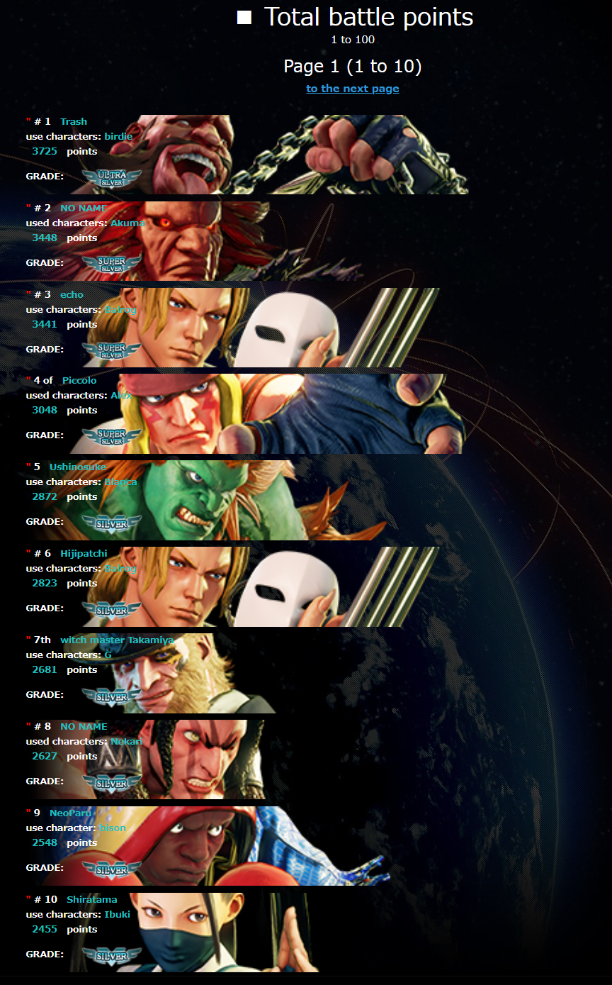 Street Fighter 5: Type Arcade Day 1 statistics 5 out of 5 image gallery
