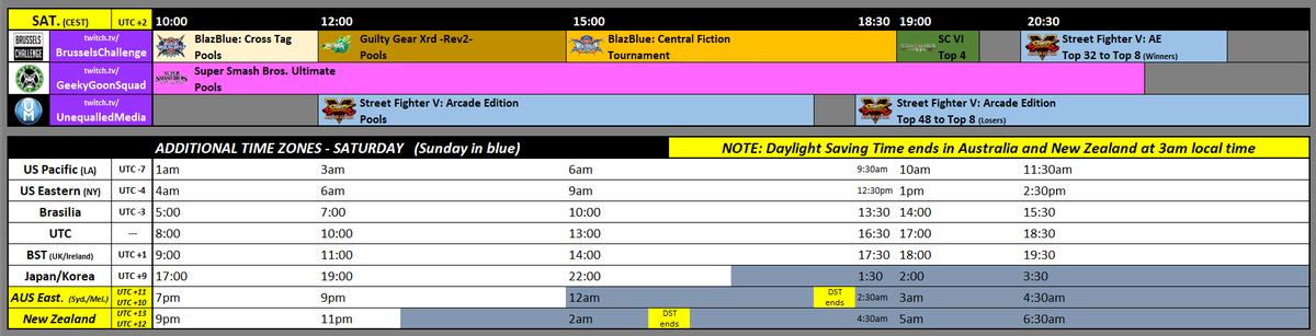 Brussels Challenge Major Edition 2019 Event Schedule 2 out of 3 image gallery