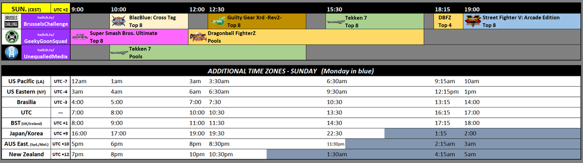 Brussels Challenge Major Edition 2019 Event Schedule 3 out of 3 image gallery