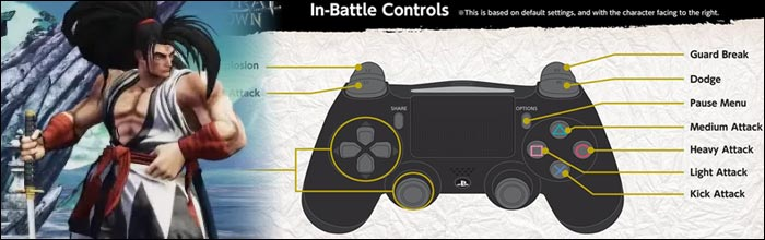 Here's a clear look at the new Samurai Shodown's controller setup