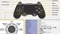 Samurai Shodown's controller layout image #1
