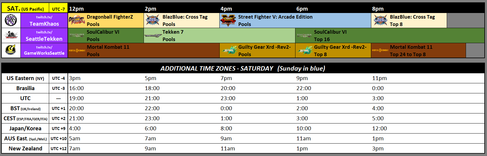 Northwest Majors 11 Event Schedule 1 out of 2 image gallery