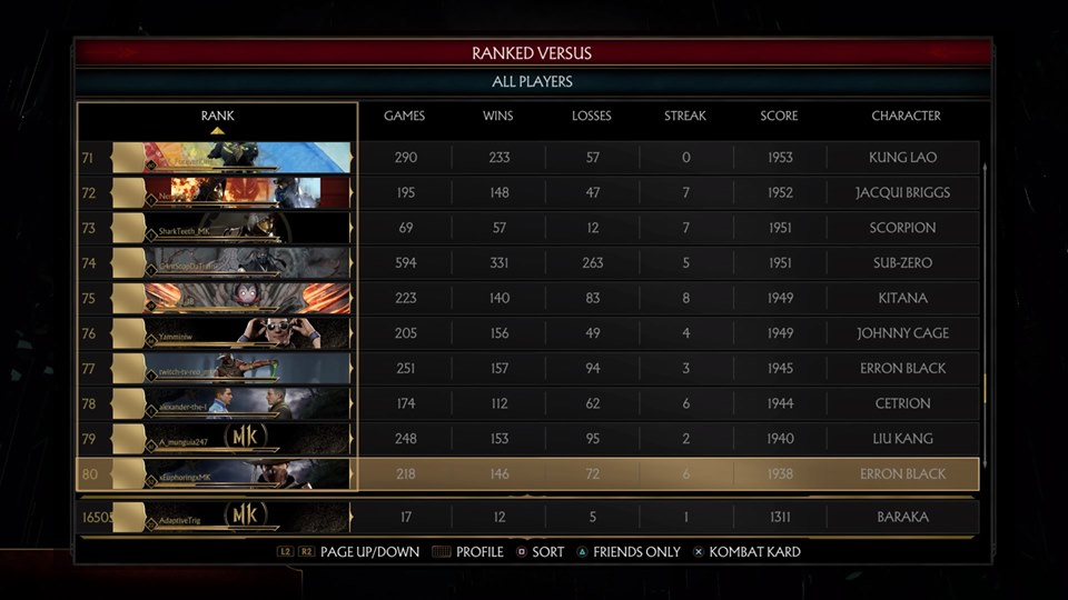 Mortal Kombat 11 online top 100 ranked 06/10/19 8 out of 10 image gallery