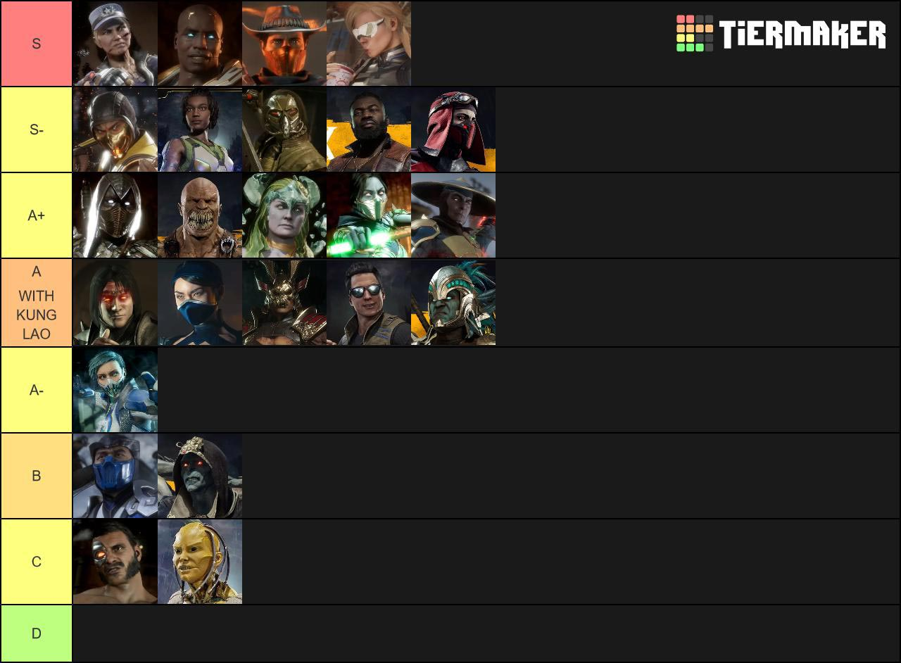 Sonicfox S New Mortal Kombat 11 Tier List 2 Out Of 3 Image Gallery