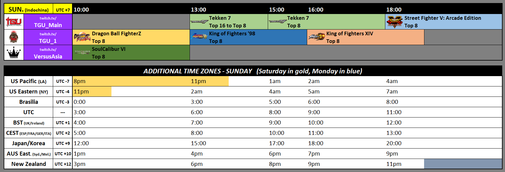 Thaiger Uppercut 2019 Event Schedule 2 out of 2 image gallery