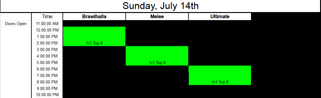 Low Tier City 7 Event Schedule 3 out of 3 image gallery