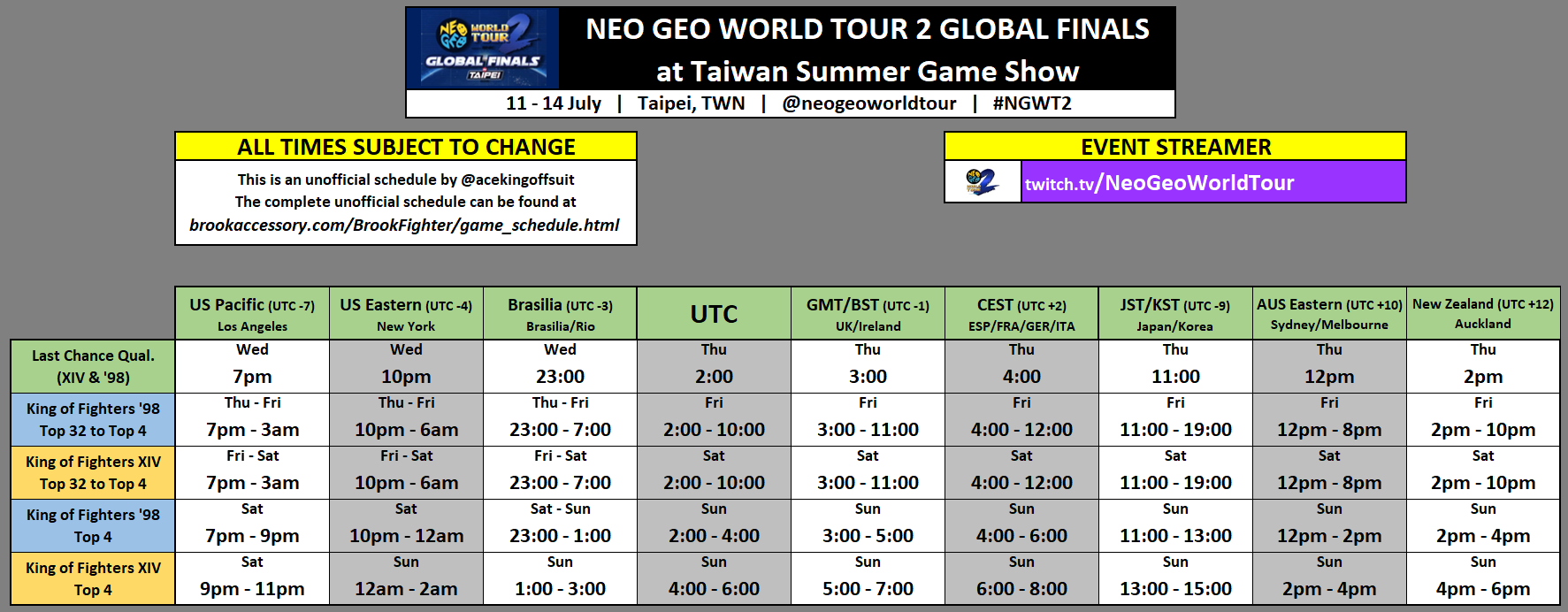 NeoGeo World Tour 2 Global Finals Event Schedule 1 out of 1 image gallery