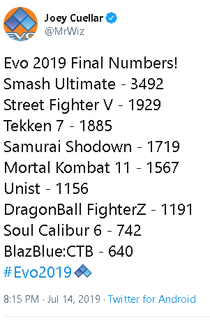 EVO 2019 final entrant numbers 1 out of 1 image gallery