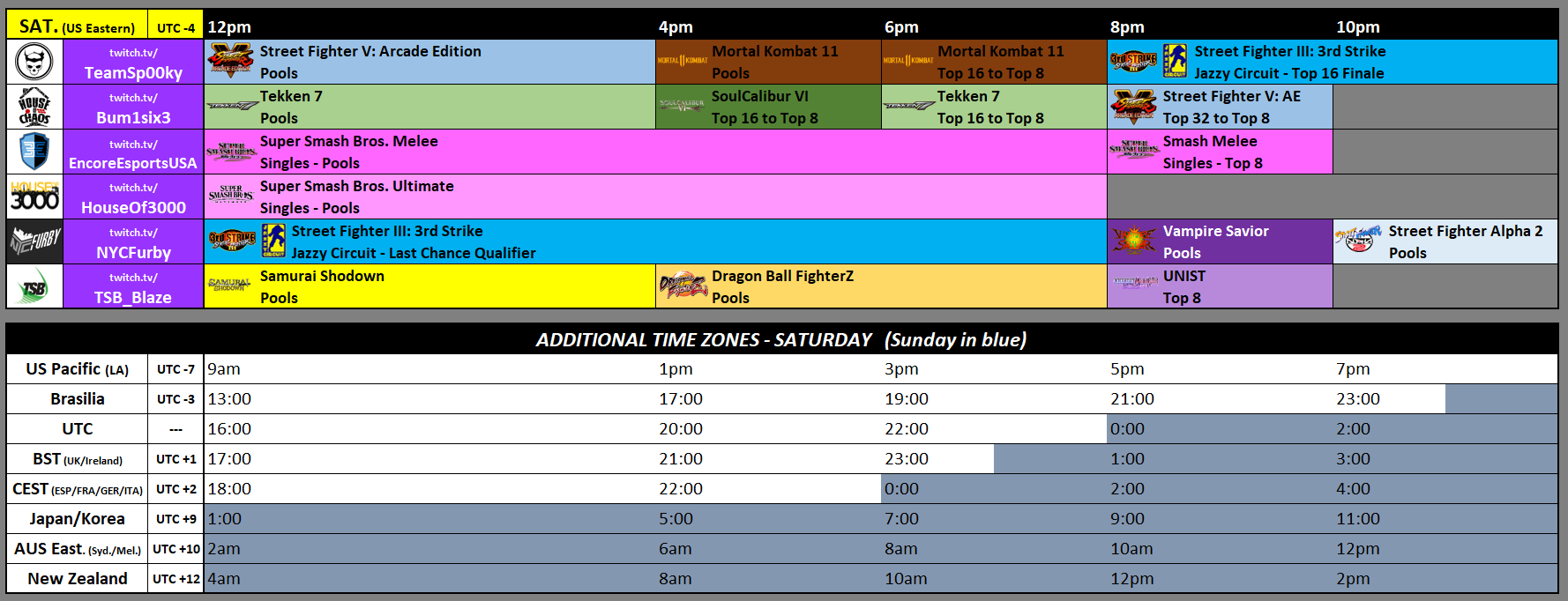 Defend the North 2019 Event Schedule 2 out of 3 image gallery