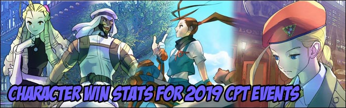 Which Street Fighter 5 characters have the most wins this