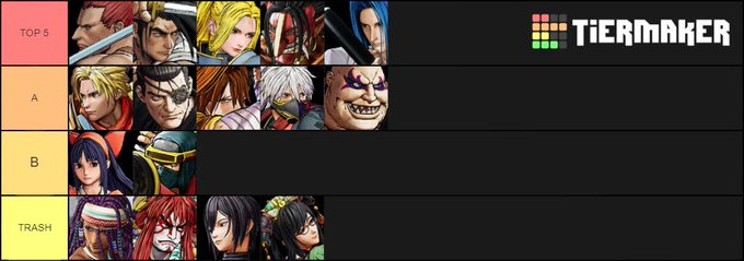 Justin Wong's Samurai Shodown tier list 1 out of 1 image gallery