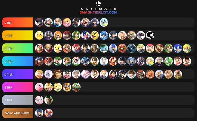 Seagull Joe Super Smash Bros. Ultimate tier list 1 out of 1 image gallery