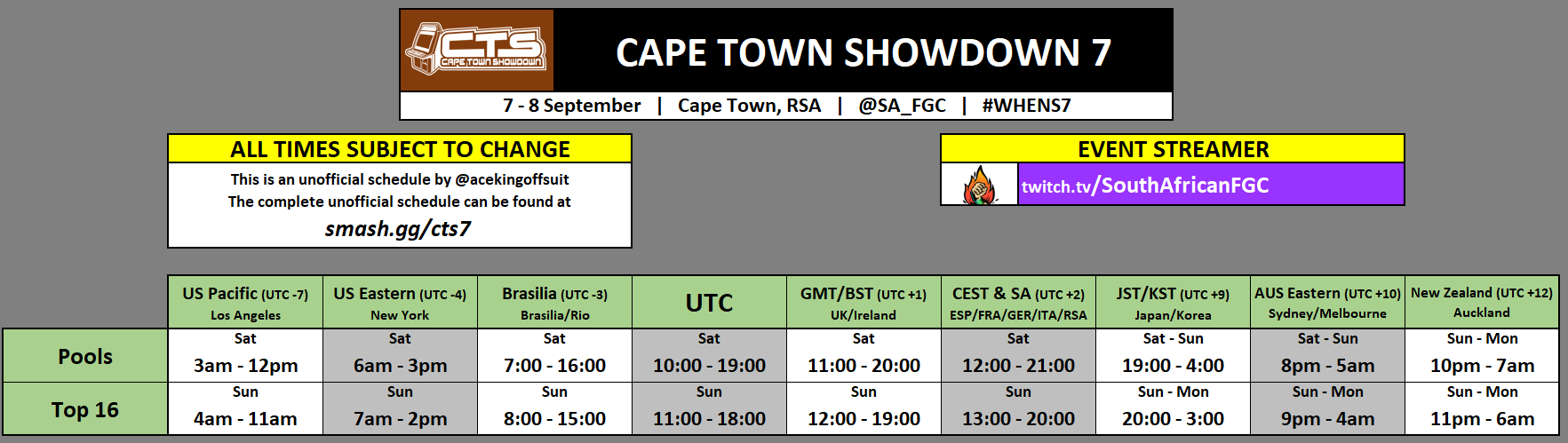 Cape Town Showdown 7 Event Schedule 1 out of 1 image gallery