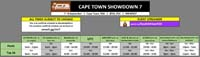 Cape Town Showdown 7 Event Schedule  out of 1 image gallery