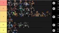 New Mk 11 tier list  out of 1 image gallery