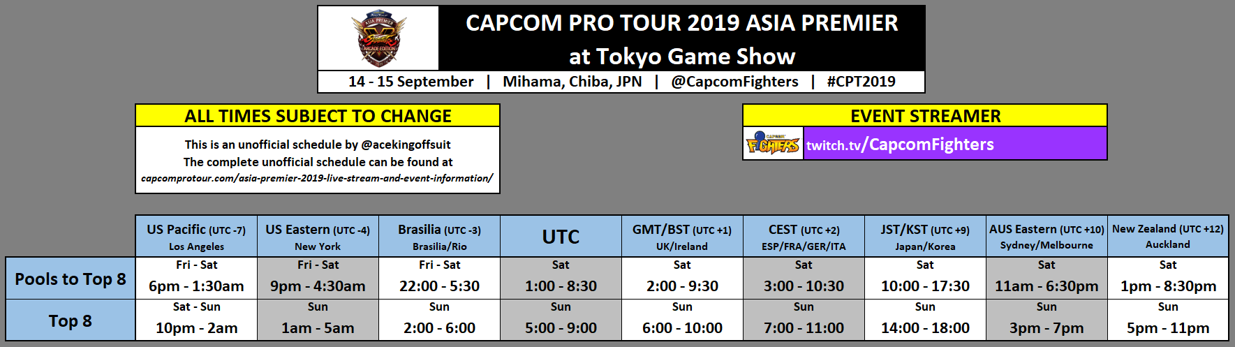 Capcom Pro Tour 2019 Asia Premier Event Schedule 1 out of 1 image gallery