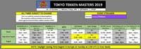 Tokyo Tekken Masters Event Schedule image #1