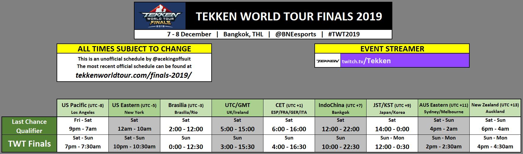 Tekken World Tour 2019 Finals Event Schedule 1 out of 1 image gallery
