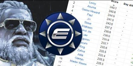 Here S How Our Community Voted Tekken 7 Tier List Is Looking For