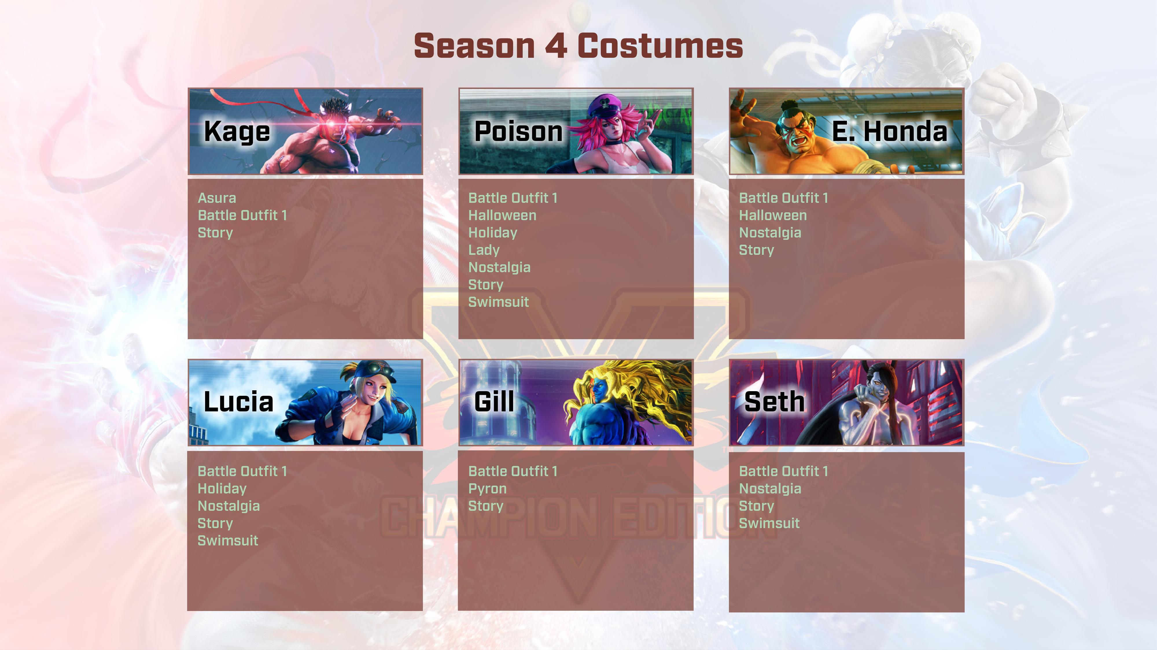 Street Fighter 5: Champion Edition contents 6 out of 9 image gallery