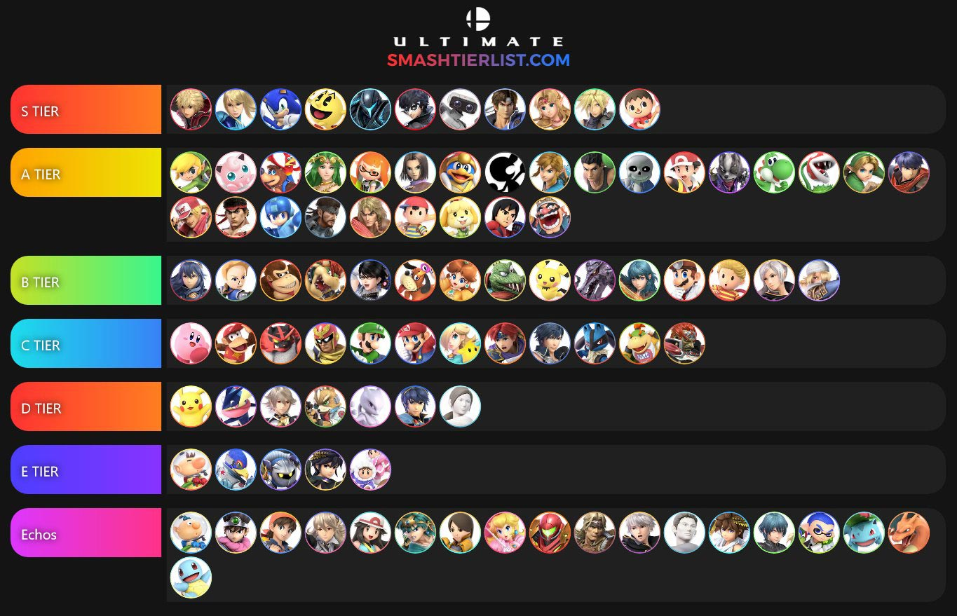 Seagull Joe's Wi-Fi tier list 1 out of 1 image gallery