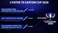 Cap Cup 2020 image #1