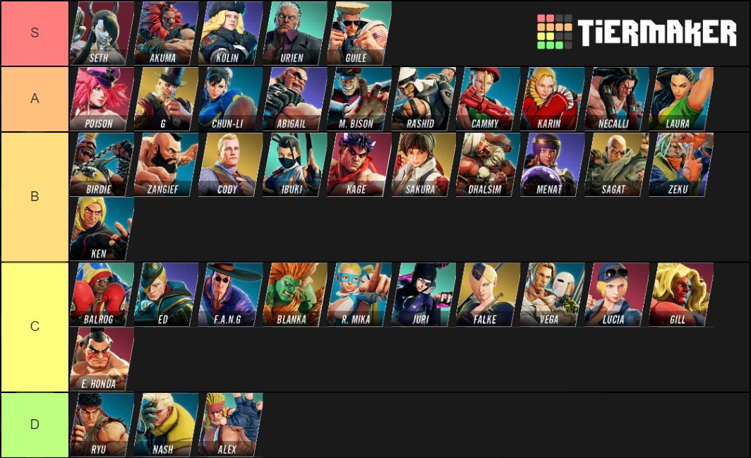 Kawano's SF5 tier list 1 out of 1 image gallery