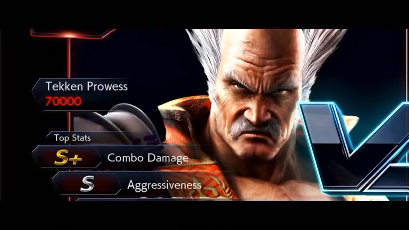 Tekken 7 Season 4 3 Out Of 6 Image Gallery