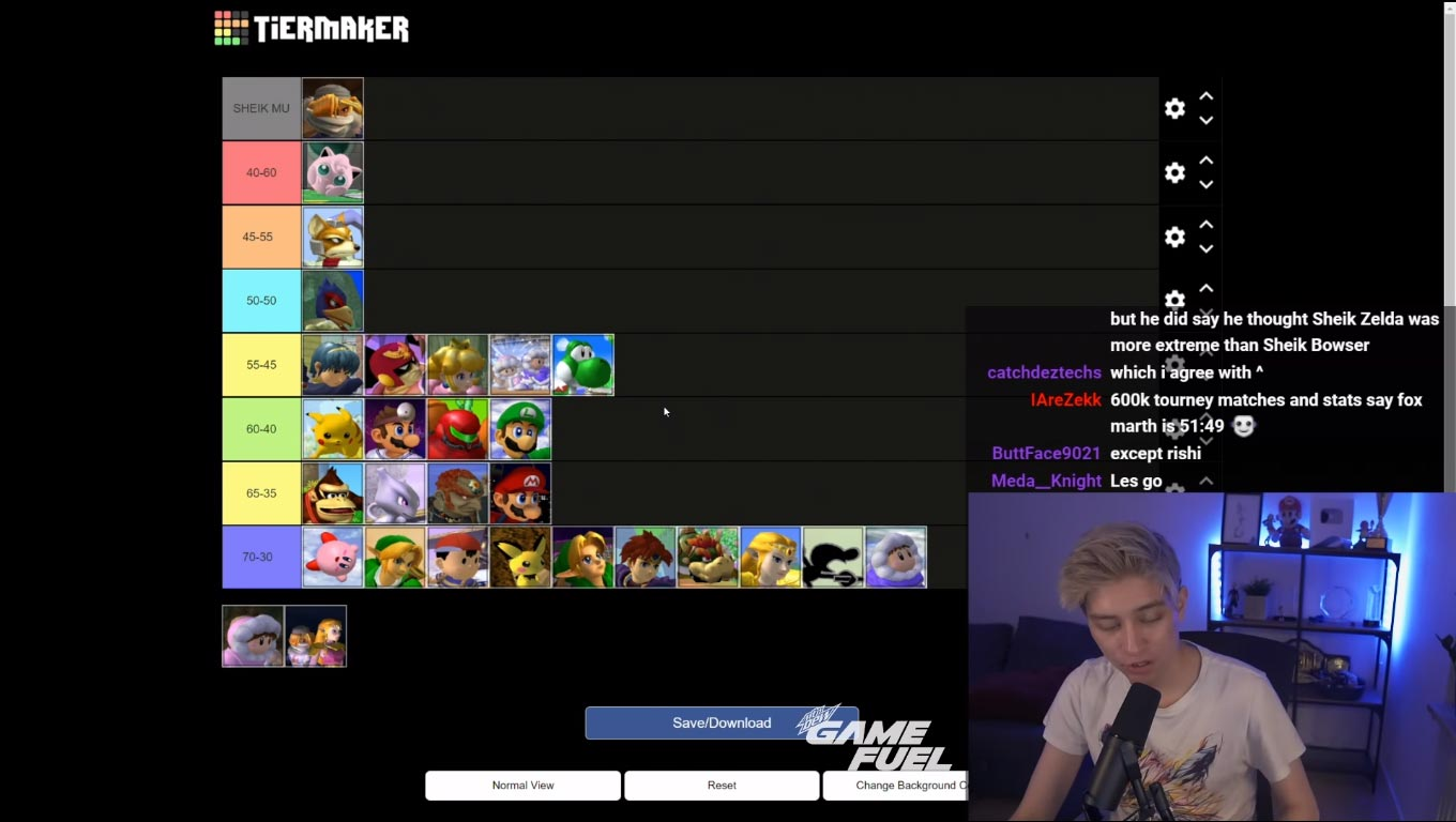 Leffen's match up chart for Sheik in Melee 1 out of 1 image gallery