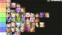 Kazunoko Dragon Ball tier list image #1
