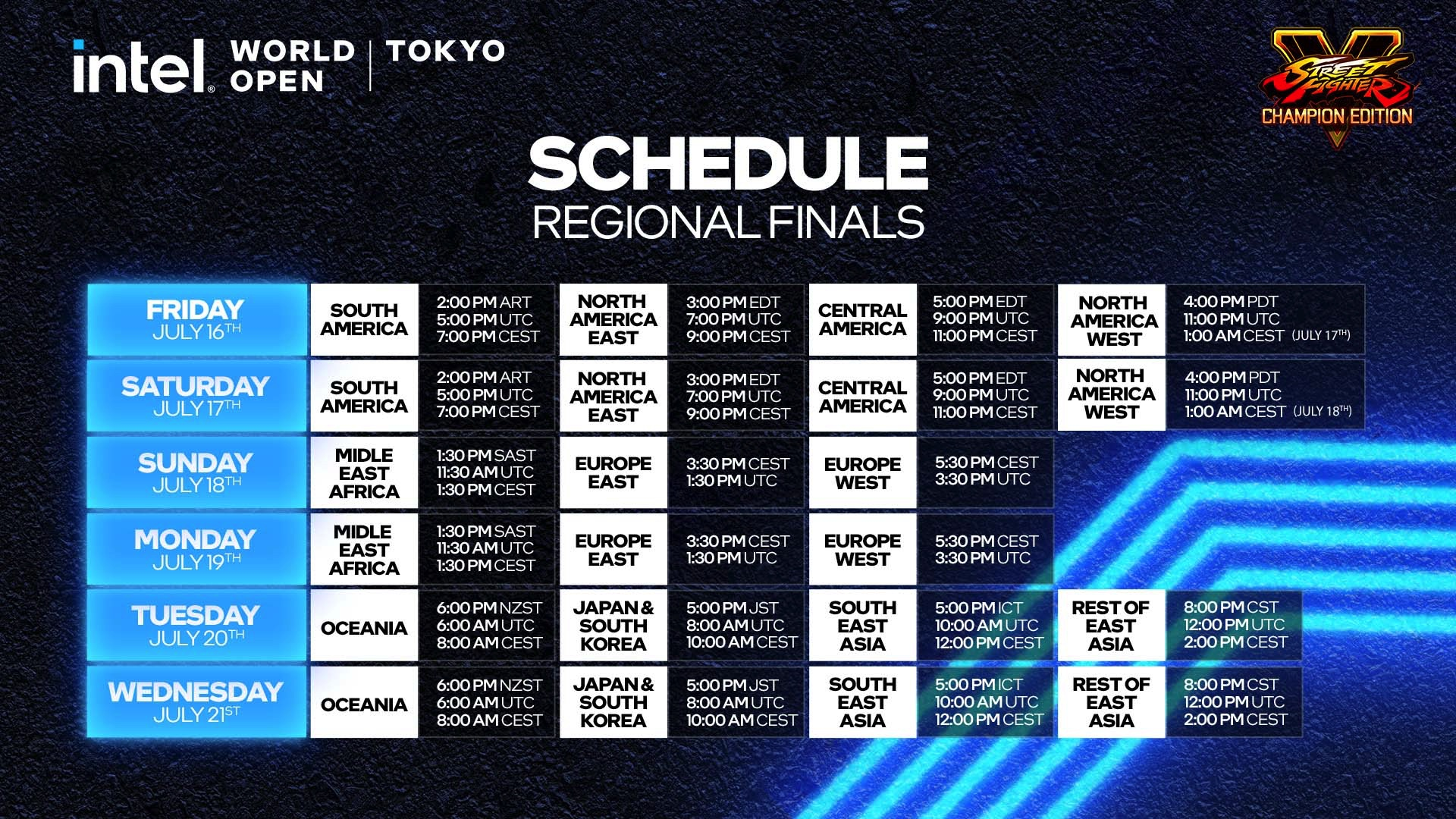 Intel World Open Finals Schedule 1 out of 1 image gallery