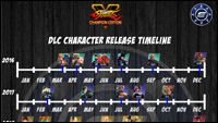 SF5 DLC Visual Timeline w Logo  out of 1 image gallery