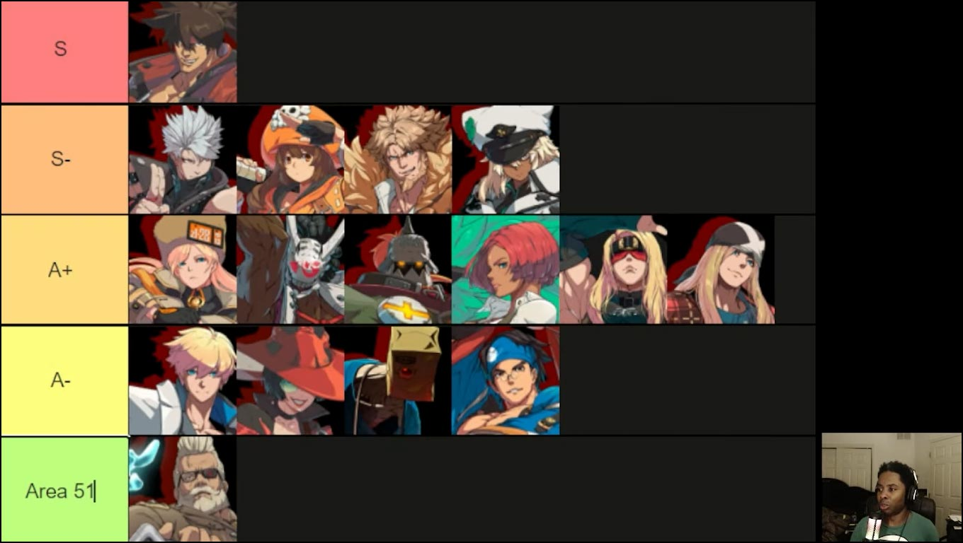 LordKnight's Guilty Gear Strive tier list 1 out of 1 image gallery