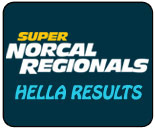 Super NorCal Regionals 2010 results, Super Street Fighter 4, HDR and more