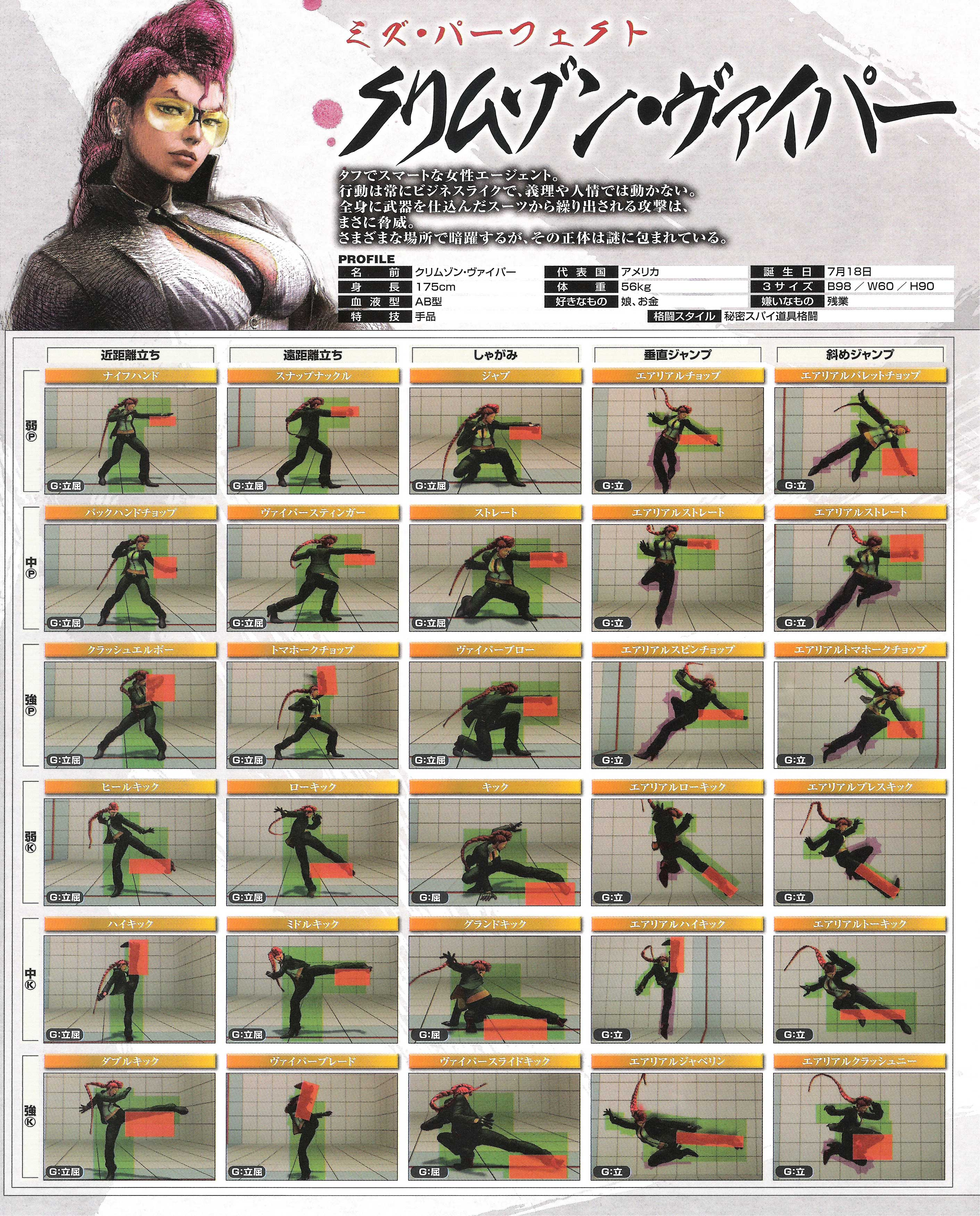 C. Viper's hit box information for Super Street Fighter 4 Arcade Edition image #1